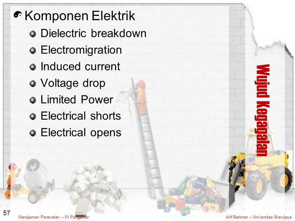 Wujud Kegagalan Komponen Elektrik Dielectric breakdown