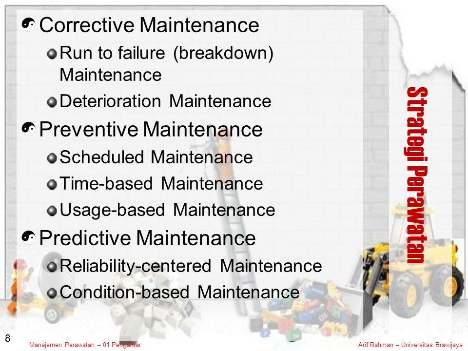 Strategi Perawatan Corrective Maintenance Preventive Maintenance