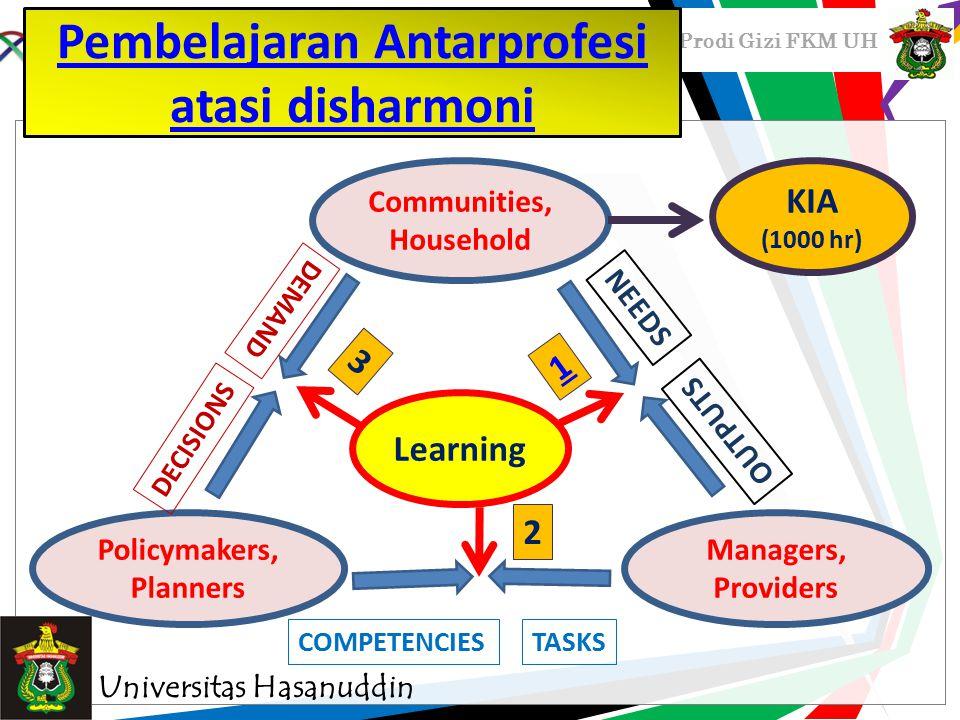 Pembelajaran Antarprofesi atasi disharmoni