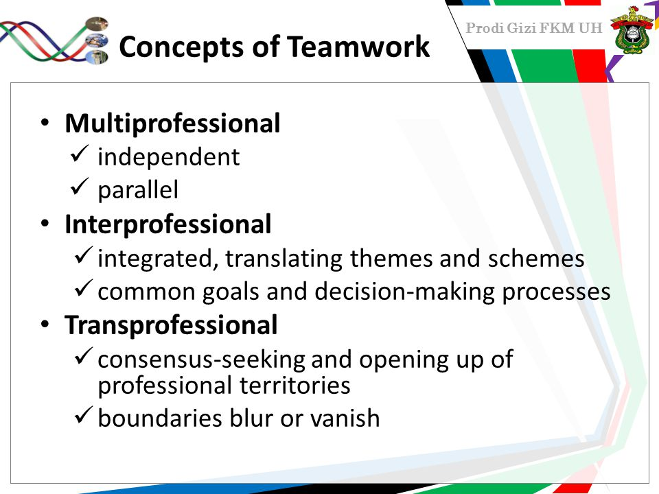 Concepts of Teamwork Multiprofessional Interprofessional