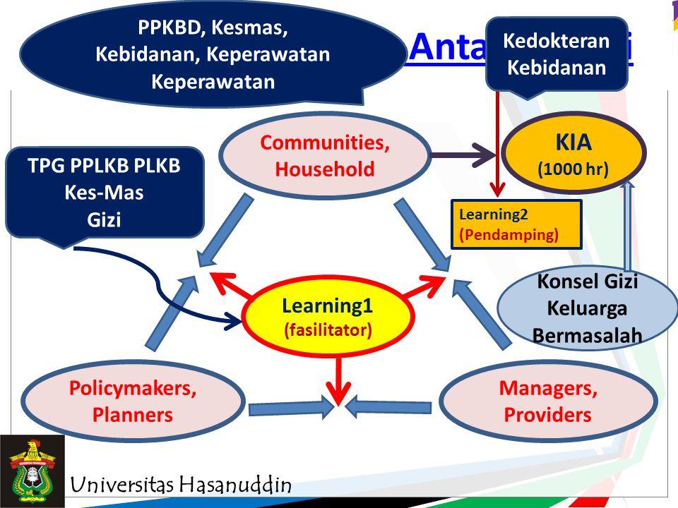 Proses pembelajaran Antar Profesi