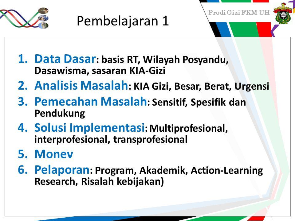 Pembelajaran 1 Data Dasar: basis RT, Wilayah Posyandu, Dasawisma, sasaran KIA-Gizi. Analisis Masalah: KIA Gizi, Besar, Berat, Urgensi.