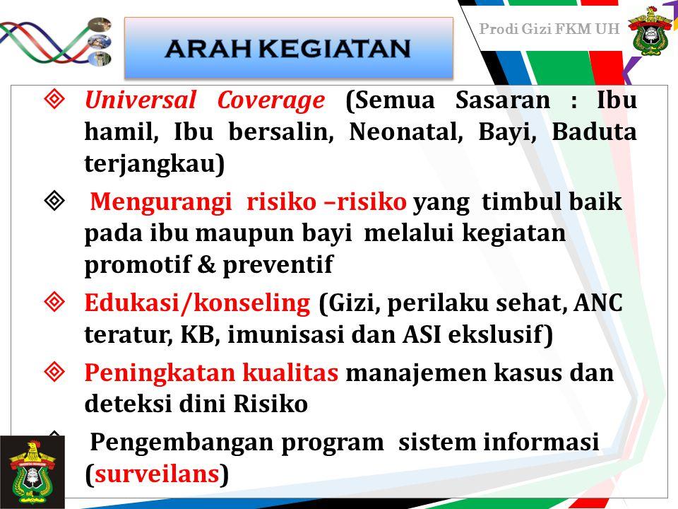 ARAH KEGIATAN Universal Coverage (Semua Sasaran : Ibu hamil, Ibu bersalin, Neonatal, Bayi, Baduta terjangkau)