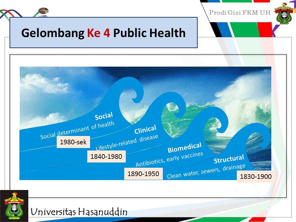 Gelombang Ke 4 Public Health