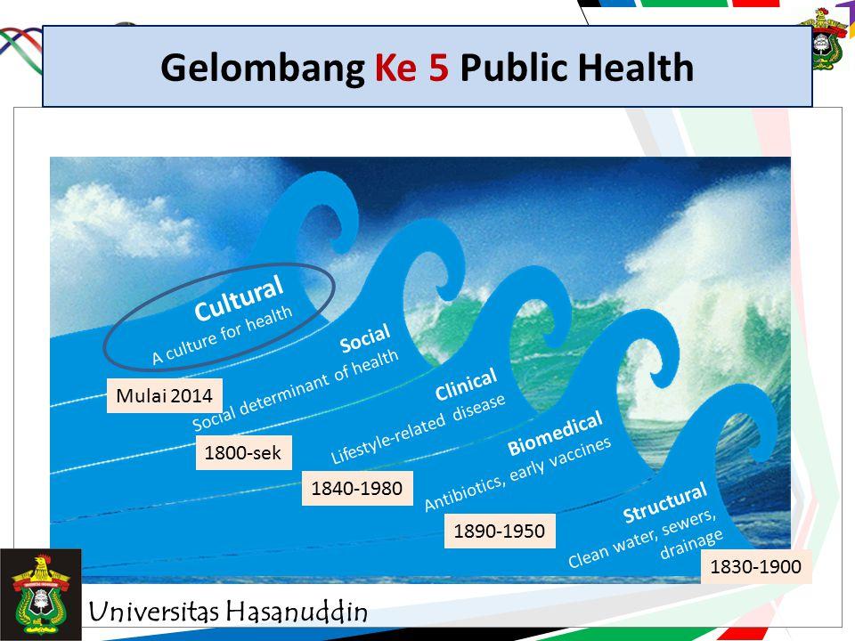 Gelombang Ke 5 Public Health