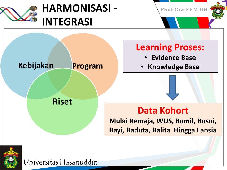 HARMONISASI -INTEGRASI