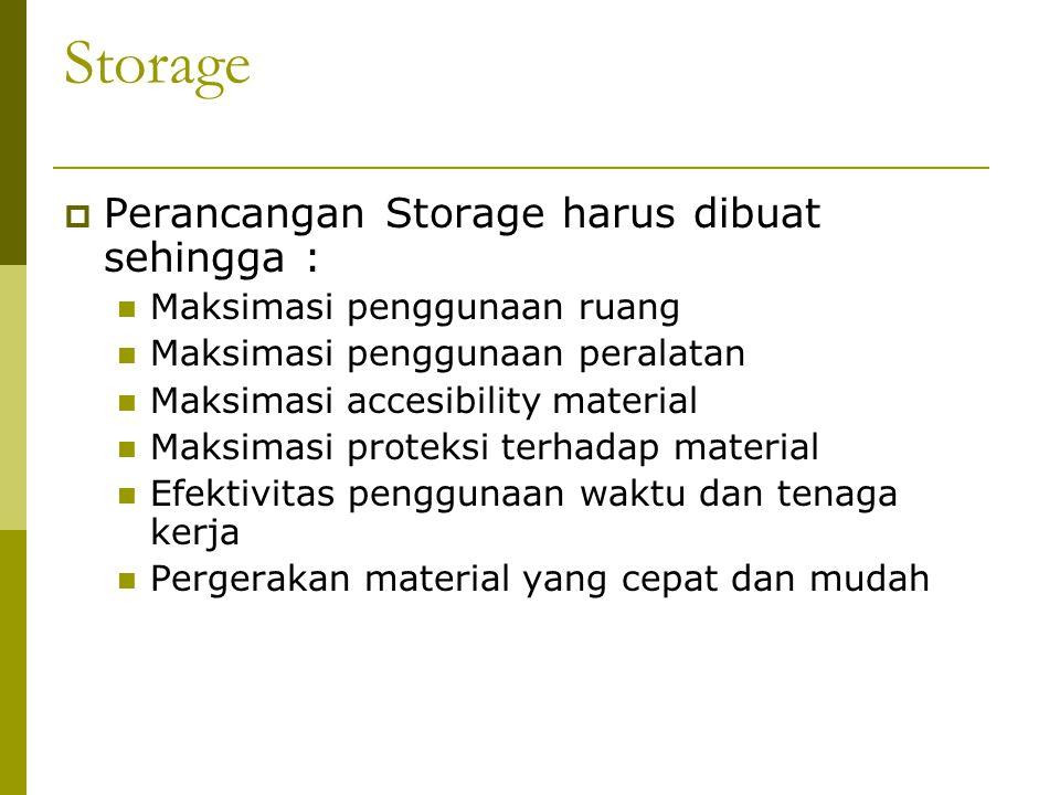 Storage Perancangan Storage harus dibuat sehingga :