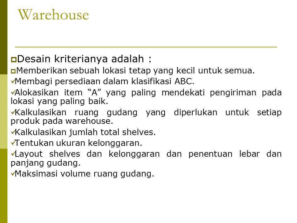 Warehouse Desain kriterianya adalah :