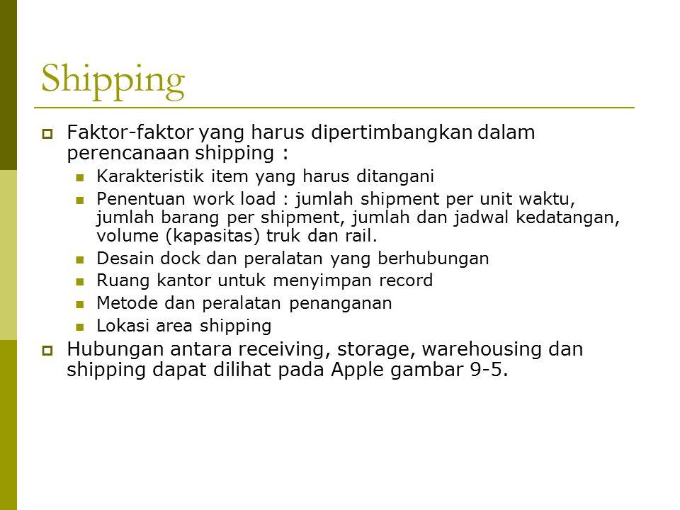 Shipping Faktor-faktor yang harus dipertimbangkan dalam perencanaan shipping : Karakteristik item yang harus ditangani.