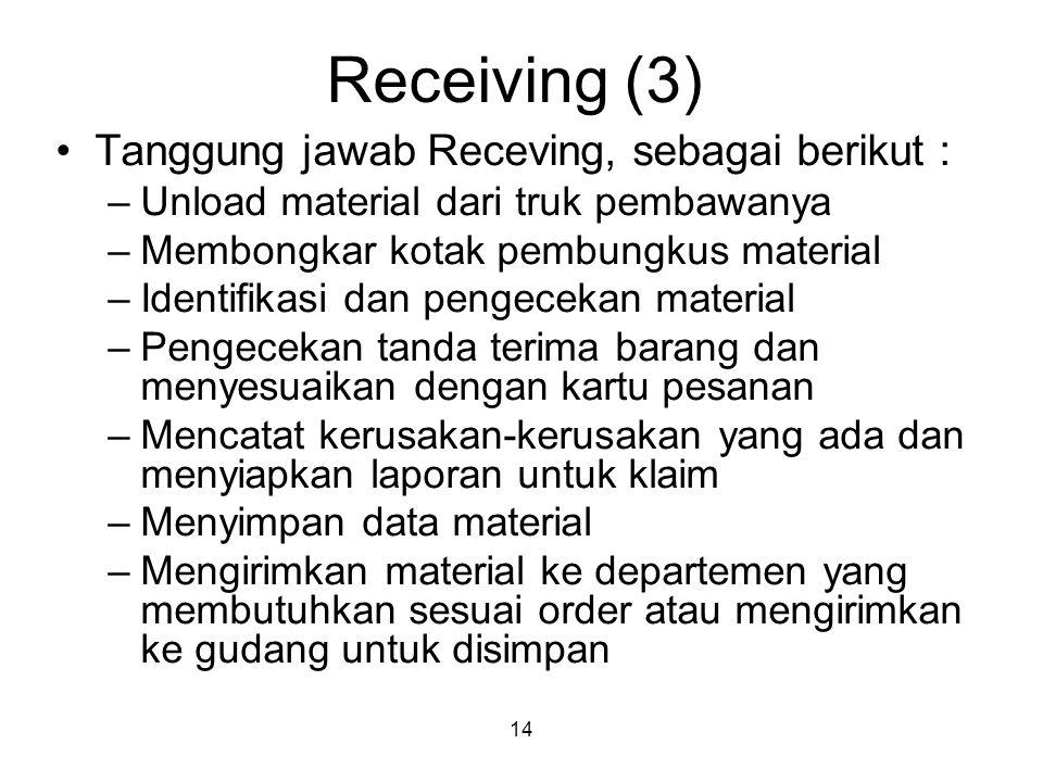 Receiving (3) Tanggung jawab Receving, sebagai berikut :