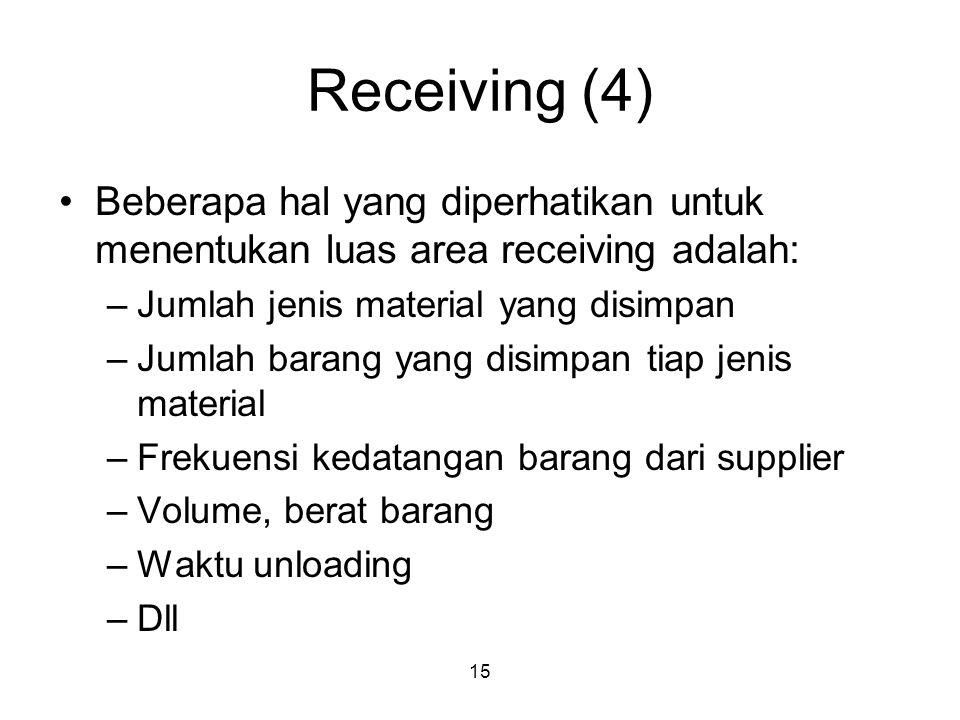 Receiving (4) Beberapa hal yang diperhatikan untuk menentukan luas area receiving adalah: Jumlah jenis material yang disimpan.