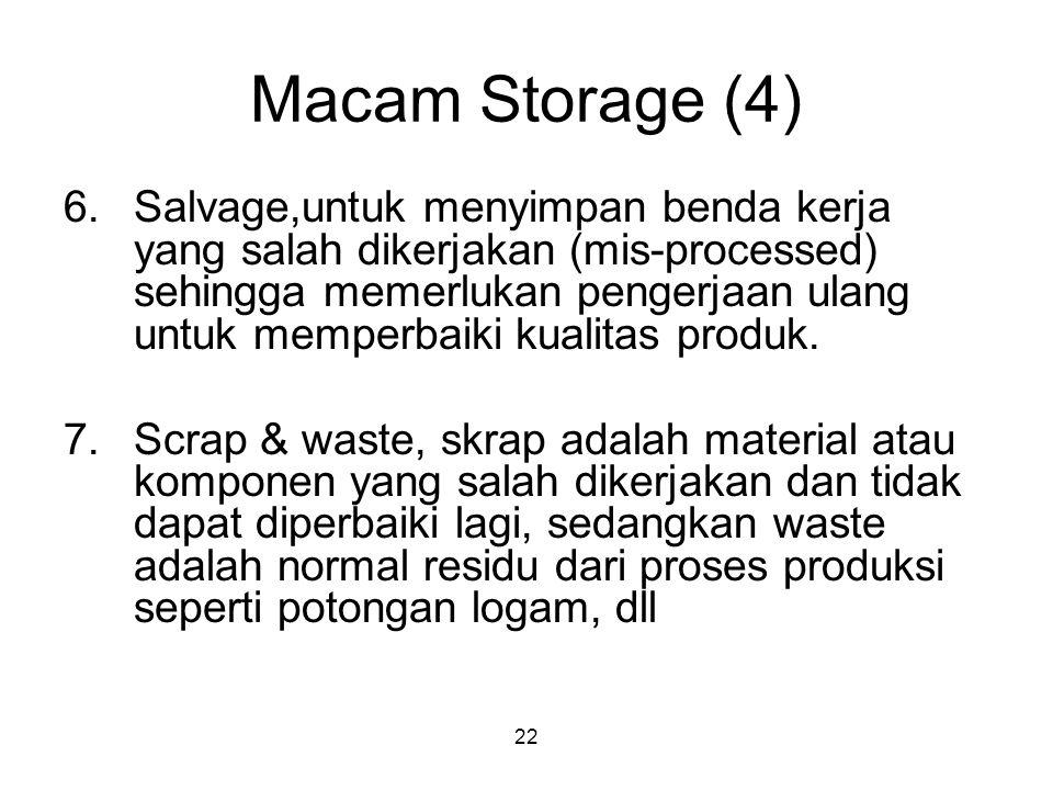 Macam Storage (4)