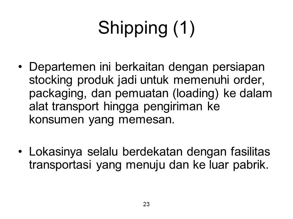 Shipping (1)