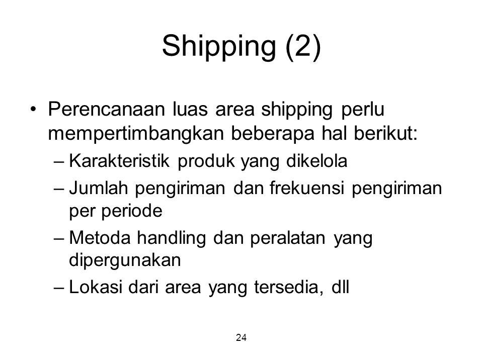 Shipping (2) Perencanaan luas area shipping perlu mempertimbangkan beberapa hal berikut: Karakteristik produk yang dikelola.