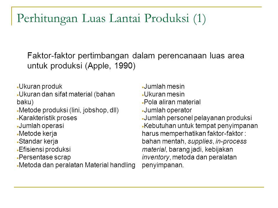 Perhitungan Luas Lantai Produksi (1)