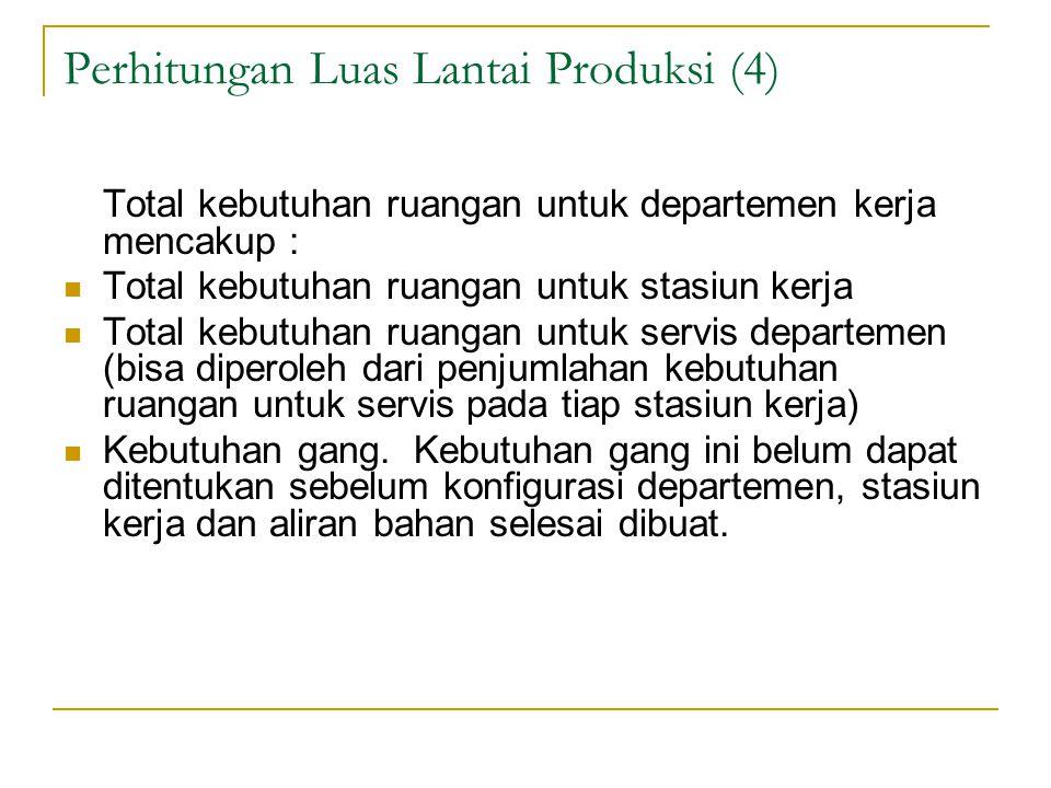 Perhitungan Luas Lantai Produksi (4)