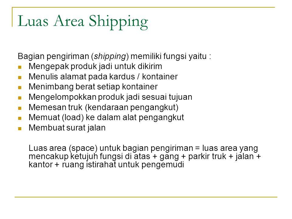 Luas Area Shipping Bagian pengiriman (shipping) memiliki fungsi yaitu : Mengepak produk jadi untuk dikirim.