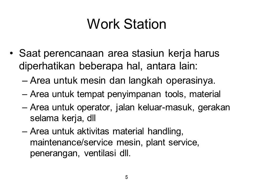 Work Station Saat perencanaan area stasiun kerja harus diperhatikan beberapa hal, antara lain: Area untuk mesin dan langkah operasinya.