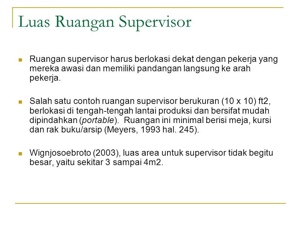Luas Ruangan Supervisor