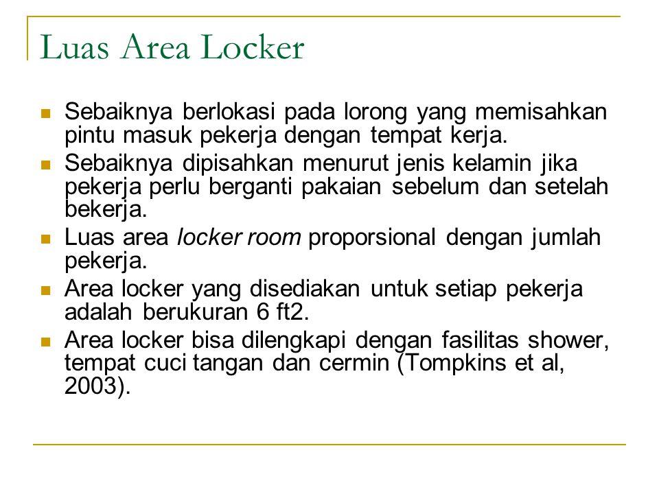 Luas Area Locker Sebaiknya berlokasi pada lorong yang memisahkan pintu masuk pekerja dengan tempat kerja.