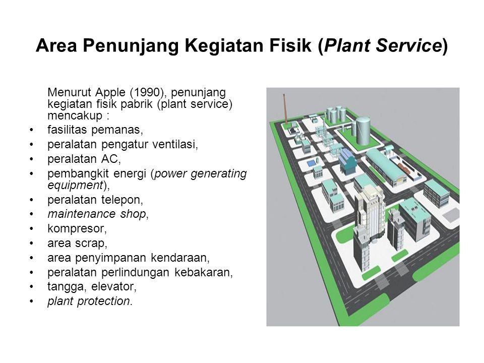 Area Penunjang Kegiatan Fisik (Plant Service)
