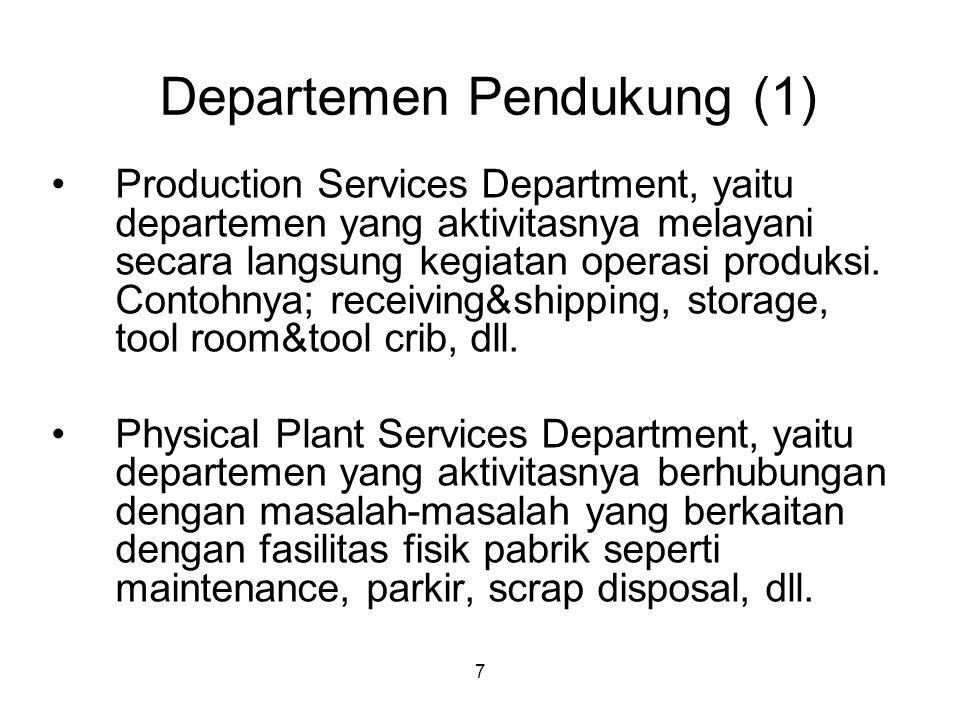 Departemen Pendukung (1)