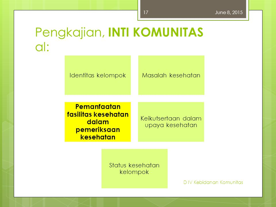 Pengkajian, INTI KOMUNITAS al: