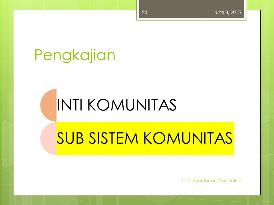 INTI KOMUNITAS SUB SISTEM KOMUNITAS Pengkajian April 16, 2017