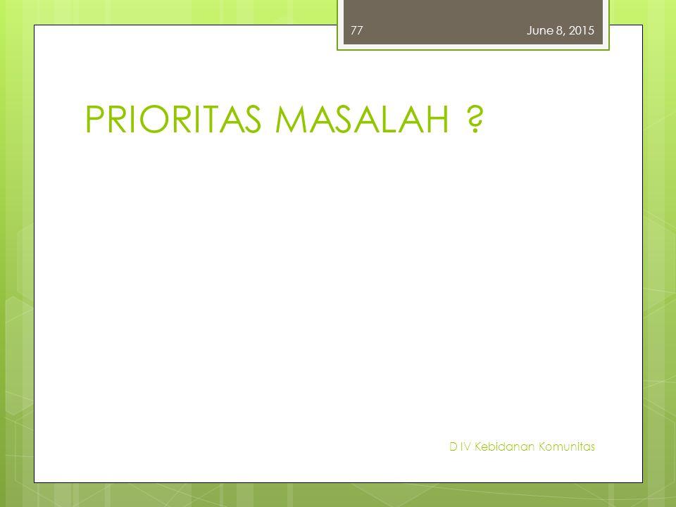 April 16, 2017 PRIORITAS MASALAH D IV Kebidanan Komunitas