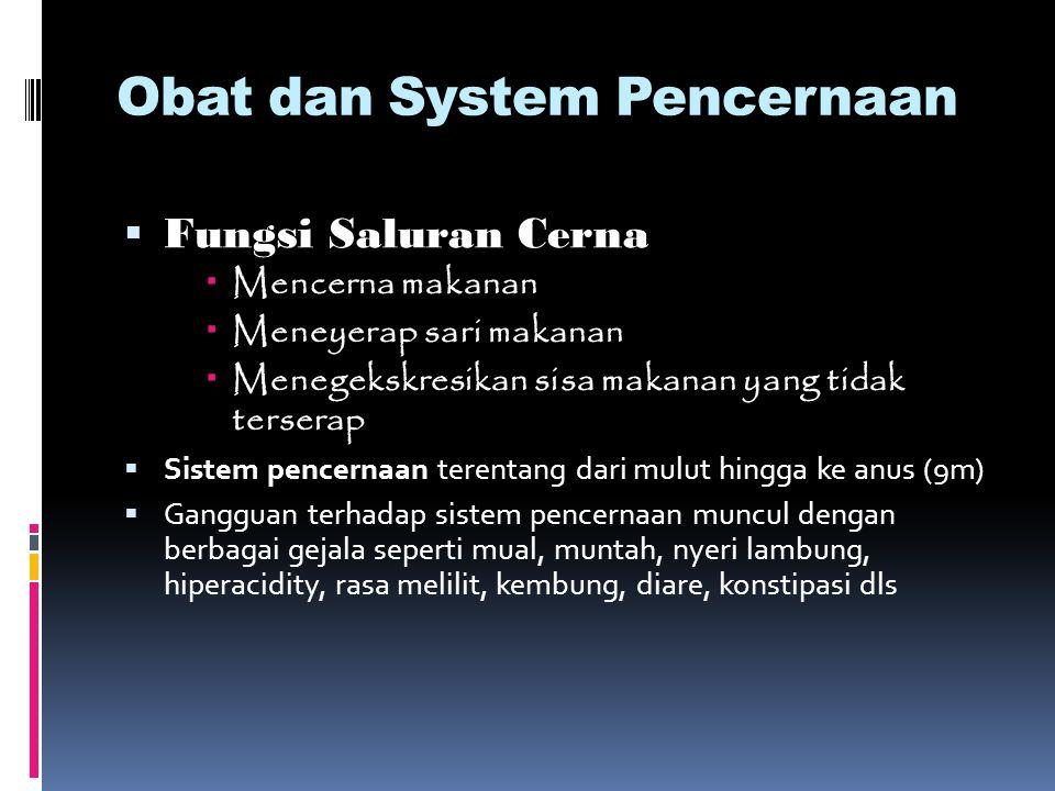 Obat dan System Pencernaan