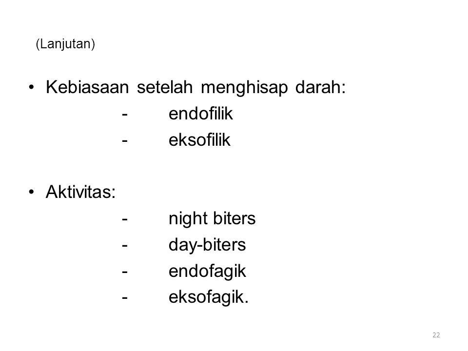 Kebiasaan setelah menghisap darah: - endofilik - eksofilik Aktivitas: