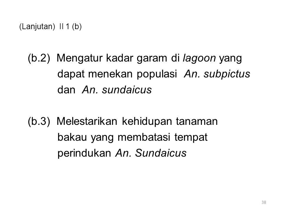 (Lanjutan) II 1 (b)