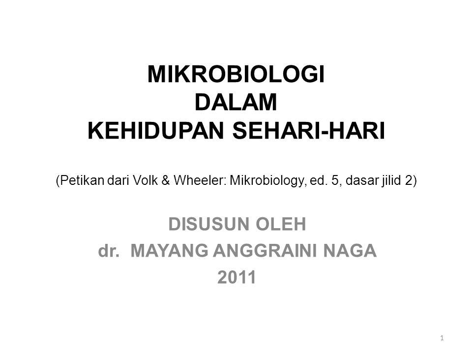 DISUSUN OLEH dr. MAYANG ANGGRAINI NAGA 2011