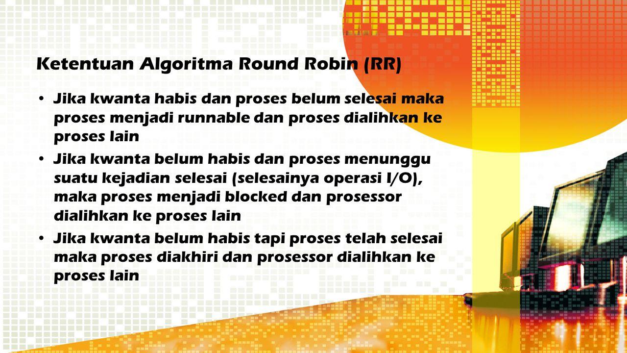 Ketentuan Algoritma Round Robin (RR)