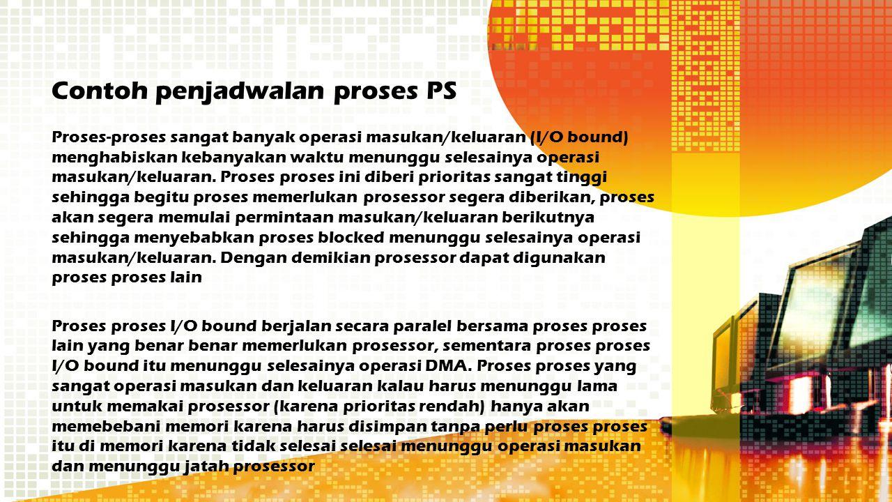 Contoh penjadwalan proses PS