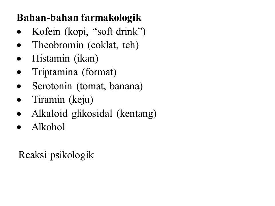 Bahan-bahan farmakologik