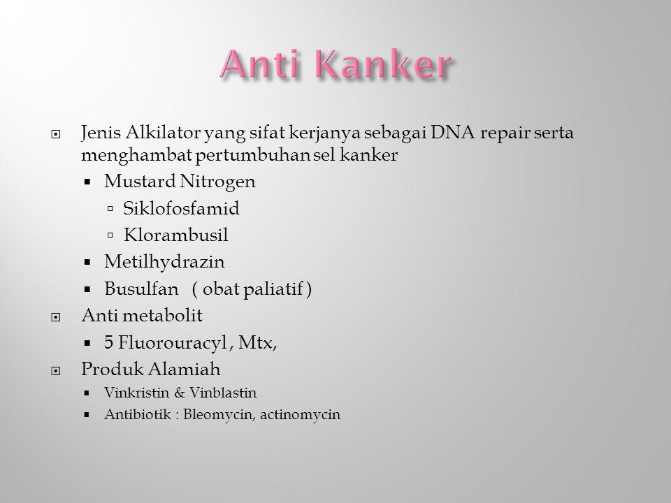 Anti Kanker Jenis Alkilator yang sifat kerjanya sebagai DNA repair serta menghambat pertumbuhan sel kanker.