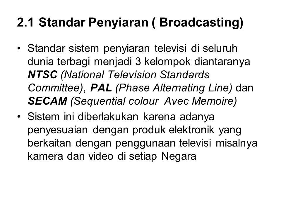 2.1 Standar Penyiaran ( Broadcasting)