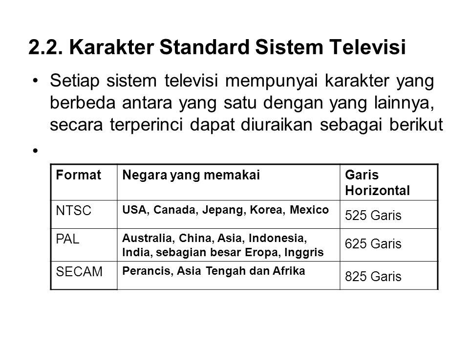 2.2. Karakter Standard Sistem Televisi