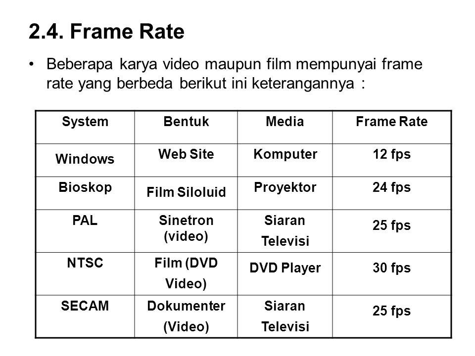 2.4. Frame Rate Beberapa karya video maupun film mempunyai frame rate yang berbeda berikut ini keterangannya :