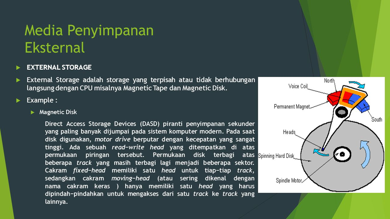 Media Penyimpanan Eksternal