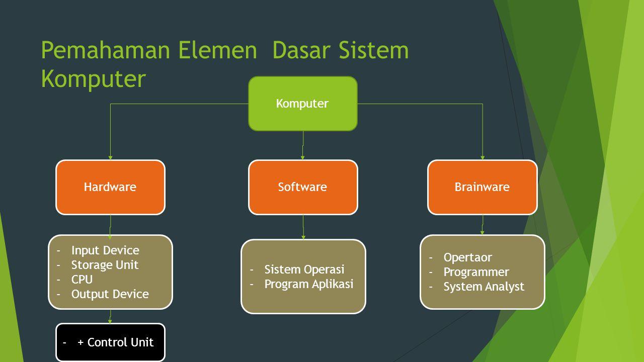Pemahaman Elemen Dasar Sistem Komputer