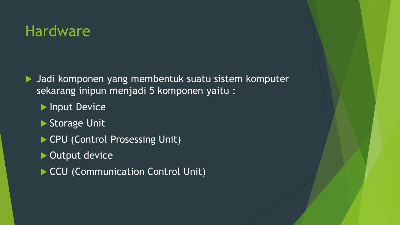 Hardware Jadi komponen yang membentuk suatu sistem komputer sekarang inipun menjadi 5 komponen yaitu :