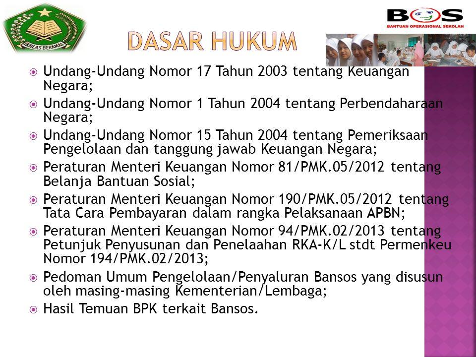 DASAR HUKUM Undang-Undang Nomor 17 Tahun 2003 tentang Keuangan Negara;