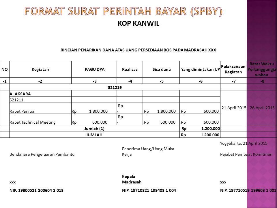 FORMAT SURAT PERINTAH BAYAR (SPBy)