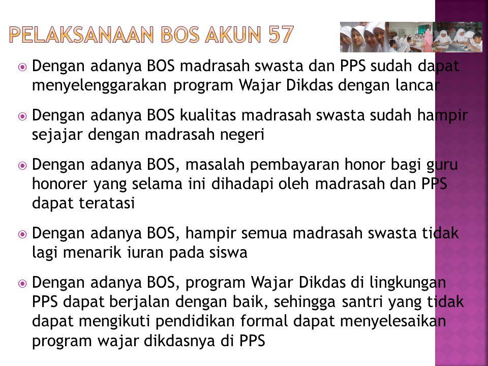 PELAKSANAAN BOS AKUN 57 Dengan adanya BOS madrasah swasta dan PPS sudah dapat menyelenggarakan program Wajar Dikdas dengan lancar.
