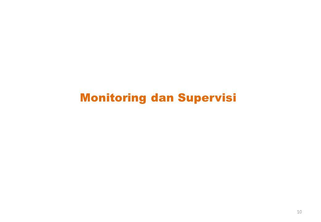 Monitoring dan Supervisi