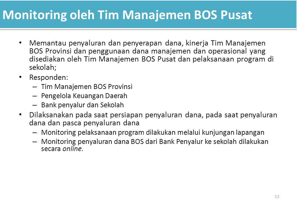 Monitoring oleh Tim Manajemen BOS Pusat