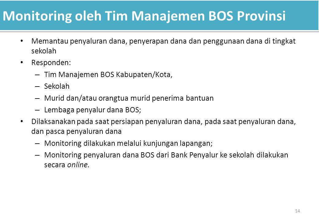 Monitoring oleh Tim Manajemen BOS Provinsi