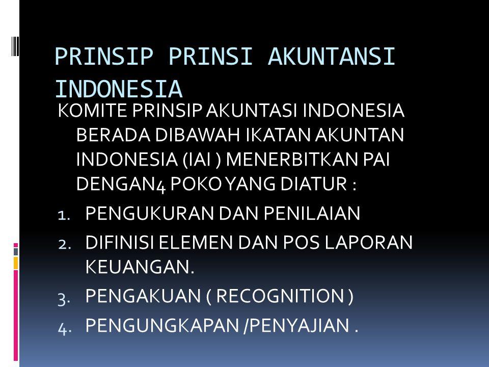 PRINSIP PRINSI AKUNTANSI INDONESIA